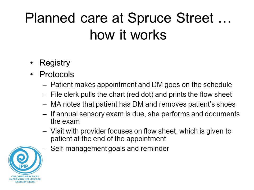 Planned care at Spruce Street … how it works Registry Protocols –Patient makes appointment and DM goes on the schedule –File clerk pulls the chart (red dot) and prints the flow sheet –MA notes that patient has DM and removes patients shoes –If annual sensory exam is due, she performs and documents the exam –Visit with provider focuses on flow sheet, which is given to patient at the end of the appointment –Self-management goals and reminder