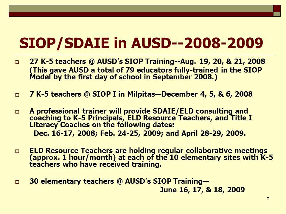 7 SIOP/SDAIE in AUSD--2008-2009 27 K-5 teachers @ AUSDs SIOP Training--Aug. 19, 20, & 21, 2008 (This gave AUSD a total of 79 educators fully-trained i