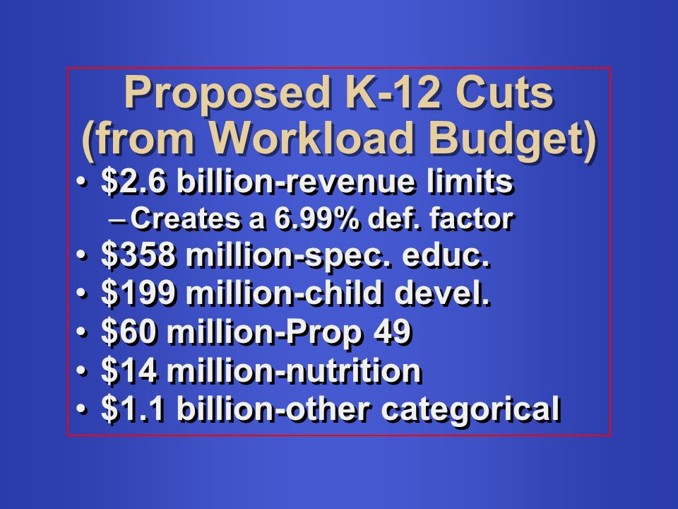 Proposed K-12 Cuts (from Workload Budget) $2.6 billion-revenue limits –Creates a 6.99% def.