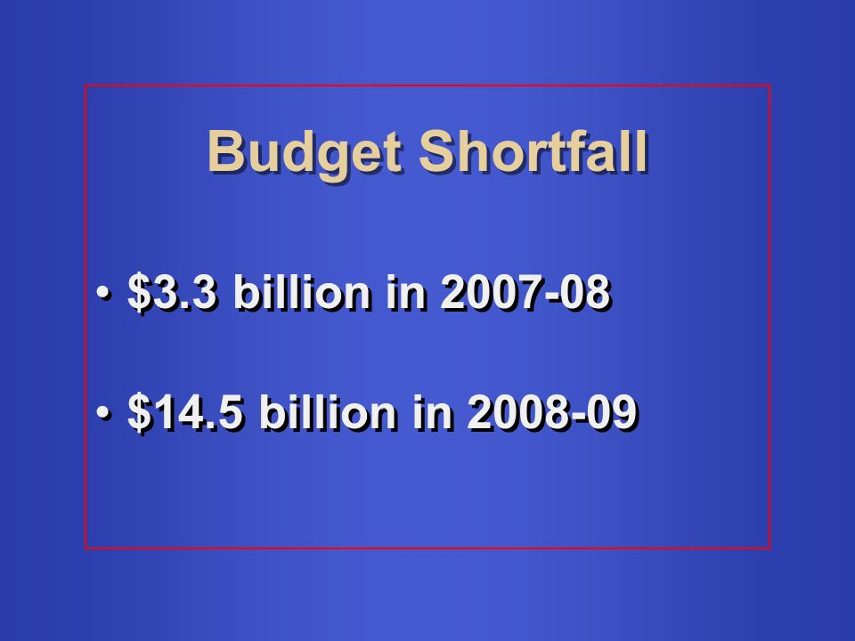 Budget Shortfall $3.3 billion in 2007-08 $14.5 billion in 2008-09 $3.3 billion in 2007-08 $14.5 billion in 2008-09