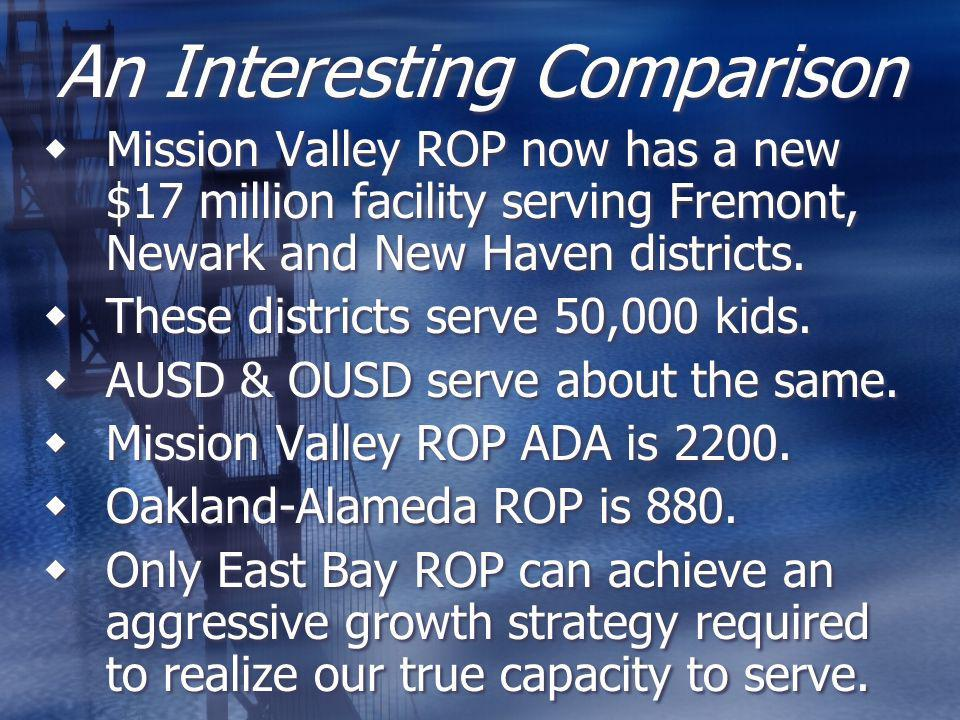 An Interesting Comparison Mission Valley ROP now has a new $17 million facility serving Fremont, Newark and New Haven districts.