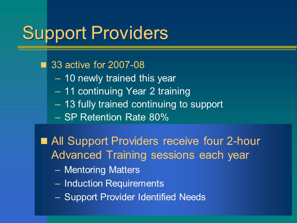Support Providers 33 active for –10 newly trained this year –11 continuing Year 2 training –13 fully trained continuing to support –SP Retention Rate 80% All Support Providers receive four 2-hour Advanced Training sessions each year –Mentoring Matters –Induction Requirements –Support Provider Identified Needs