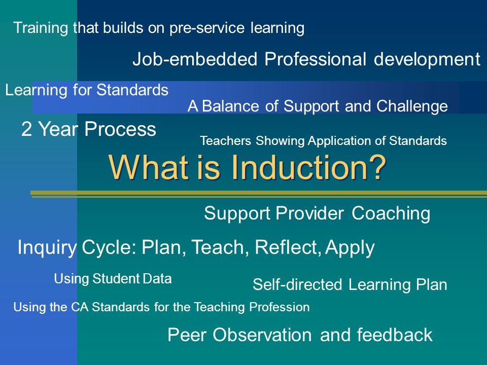 What is Induction? Job-embedded Professional development Training that builds on pre-service learning Support Provider Coaching 2 Year Process Inquiry