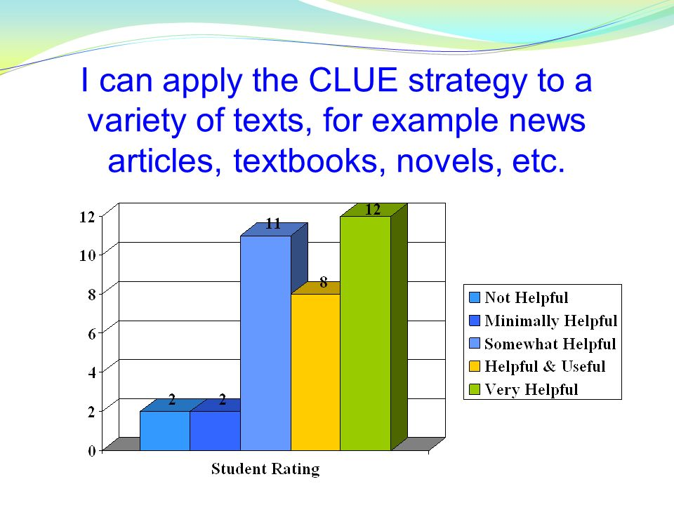 I can apply the CLUE strategy to a variety of texts, for example news articles, textbooks, novels, etc.