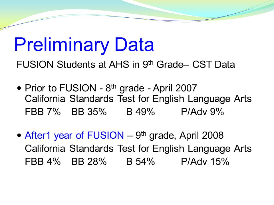 Preliminary Data FUSION Students at AHS in 9 th Grade– CST Data Prior to FUSION - 8 th grade - April 2007 California Standards Test for English Langua