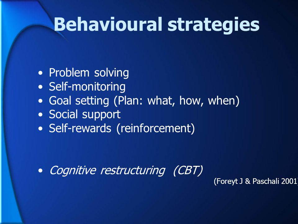 Behavioural strategies Problem solving Self-monitoring Goal setting (Plan: what, how, when) Social support Self-rewards (reinforcement) Cognitive rest