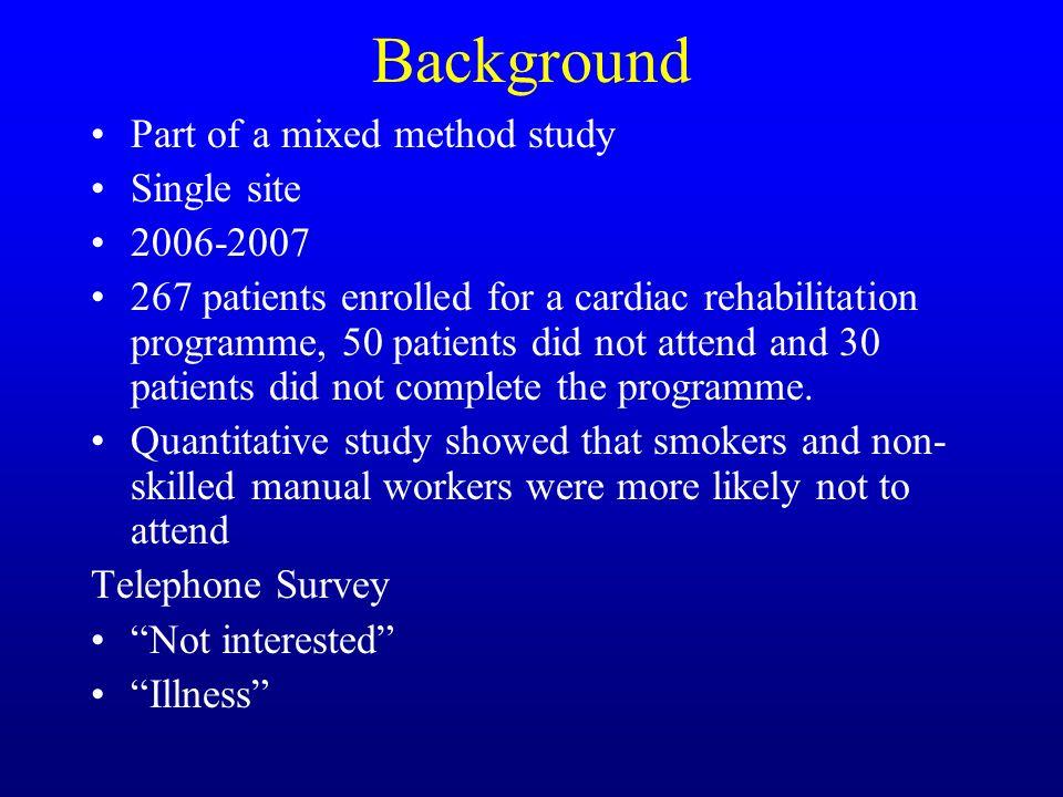 Background (continued) Benefits of cardiac rehabilitation are well documented (Jacob 1999;Clarke et al 2004) Non-attendance /non-completion - many recent studies have examined this phenomenon (Yohannes et al 2007; Cooper et al 2007; Sanderson and Bittner 2005; Hemmingway 2003) Completion rates range from 58%-89% (Sanderson et al 2003; Jennings et al 2006) Non-attendance rates range 4%-14% (Turner et al 2002; Roblin et al 2004;Blackburn et al 2000) Drop out rates range 30%-50% (Carlson et al 2001; Turner et al 2002; Farley et al 2003; Chan et al 2005)