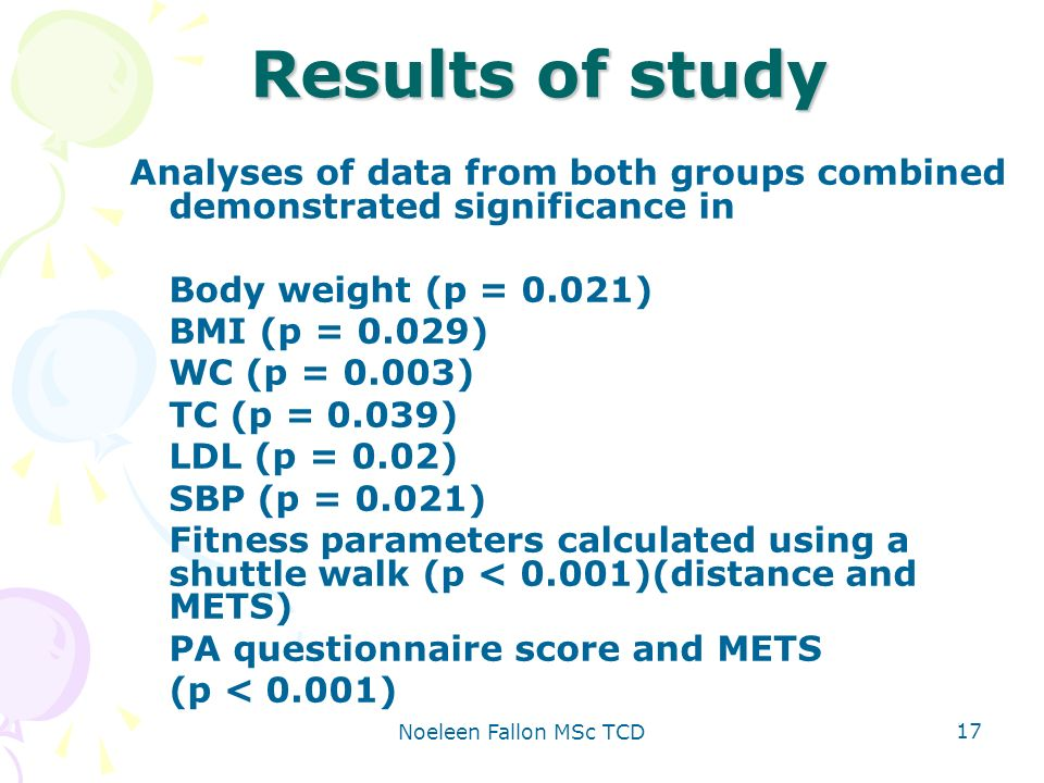 Noeleen Fallon MSc TCD 17 Results of study Analyses of data from both groups combined demonstrated significance in Body weight (p = 0.021) BMI (p = 0.029) WC (p = 0.003) TC (p = 0.039) LDL (p = 0.02) SBP (p = 0.021) Fitness parameters calculated using a shuttle walk (p < 0.001)(distance and METS) PA questionnaire score and METS (p < 0.001)