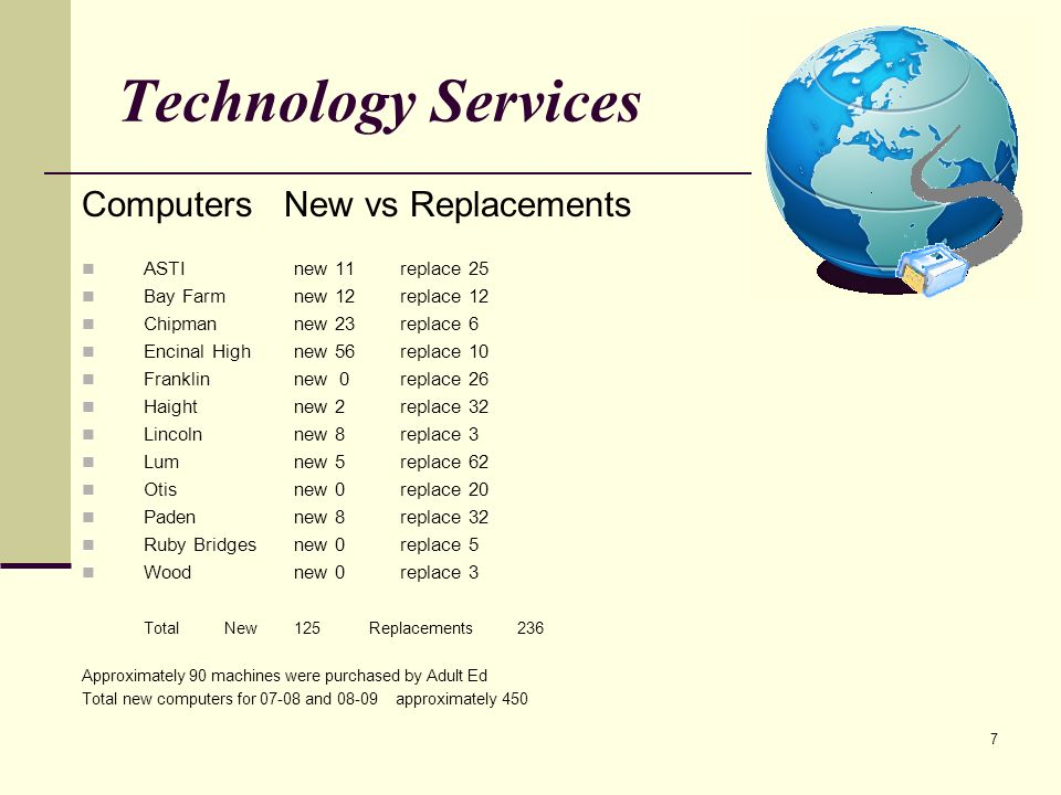 7 Technology Services Computers New vs Replacements ASTInew 11replace 25 Bay Farmnew 12replace 12 Chipmannew 23replace 6 Encinal Highnew 56replace 10 Franklinnew 0replace 26 Haightnew 2replace 32 Lincolnnew 8replace 3 Lumnew 5replace 62 Otisnew 0 replace 20 Padennew 8replace 32 Ruby Bridgesnew 0replace 5 Wood new 0replace 3 Total New 125 Replacements 236 Approximately 90 machines were purchased by Adult Ed Total new computers for and approximately 450