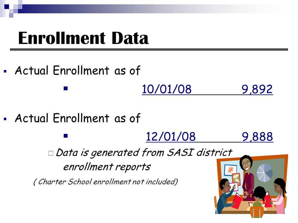 Enrollment Data Actual Enrollment as of 10/01/089,892 Actual Enrollment as of 12/01/08 9,888 Data is generated from SASI district enrollment reports ( Charter School enrollment not included)