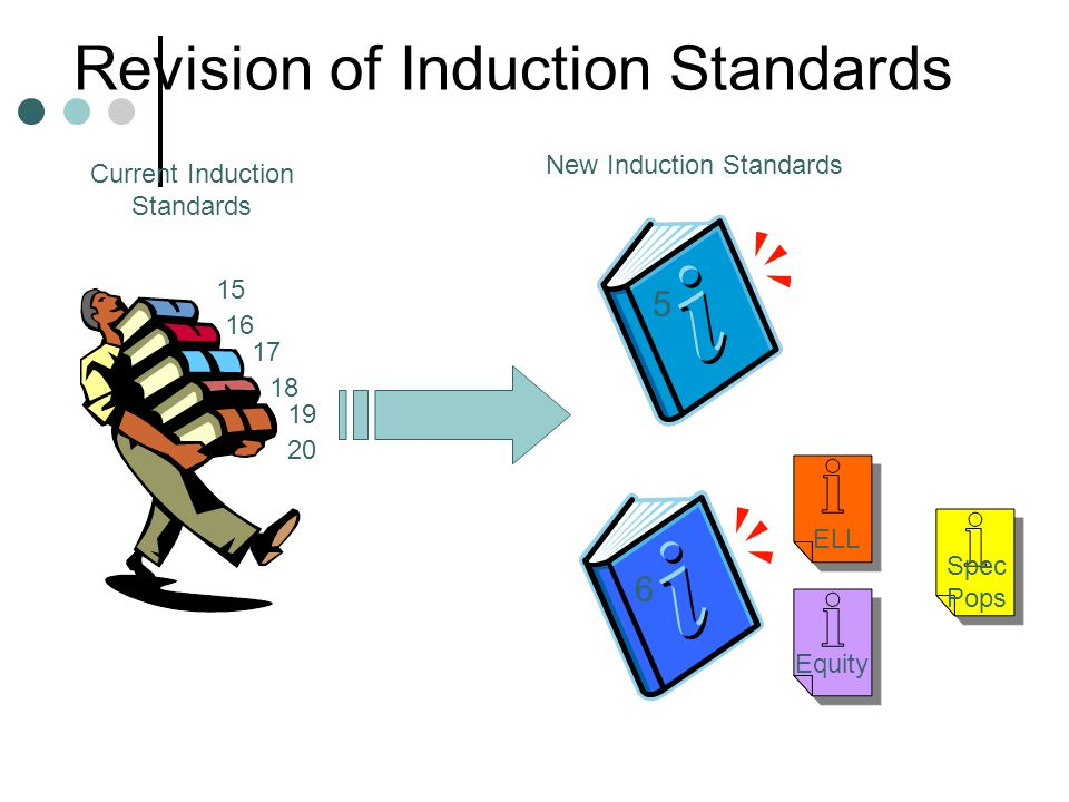 Revision of Induction Standards Current Induction Standards New Induction Standards 5 6 ELL Equity Spec Pops