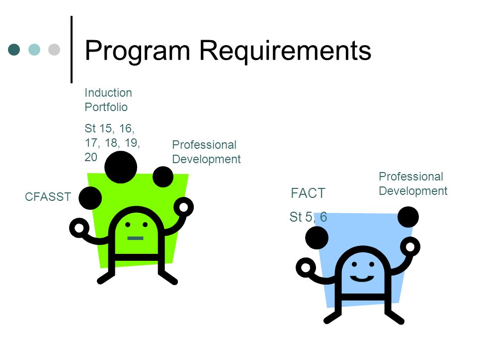 CFASST Induction Portfolio St 15, 16, 17, 18, 19, 20 FACT St 5, 6 Professional Development Program Requirements Professional Development