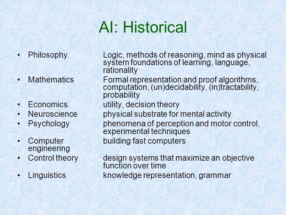 AI: Historical PhilosophyLogic, methods of reasoning, mind as physical system foundations of learning, language, rationality MathematicsFormal represe