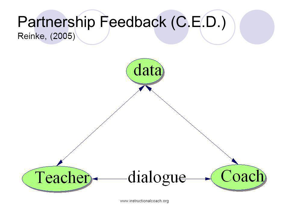 www.instructionalcoach.org Partnership Feedback (C.E.D.) Reinke, (2005)