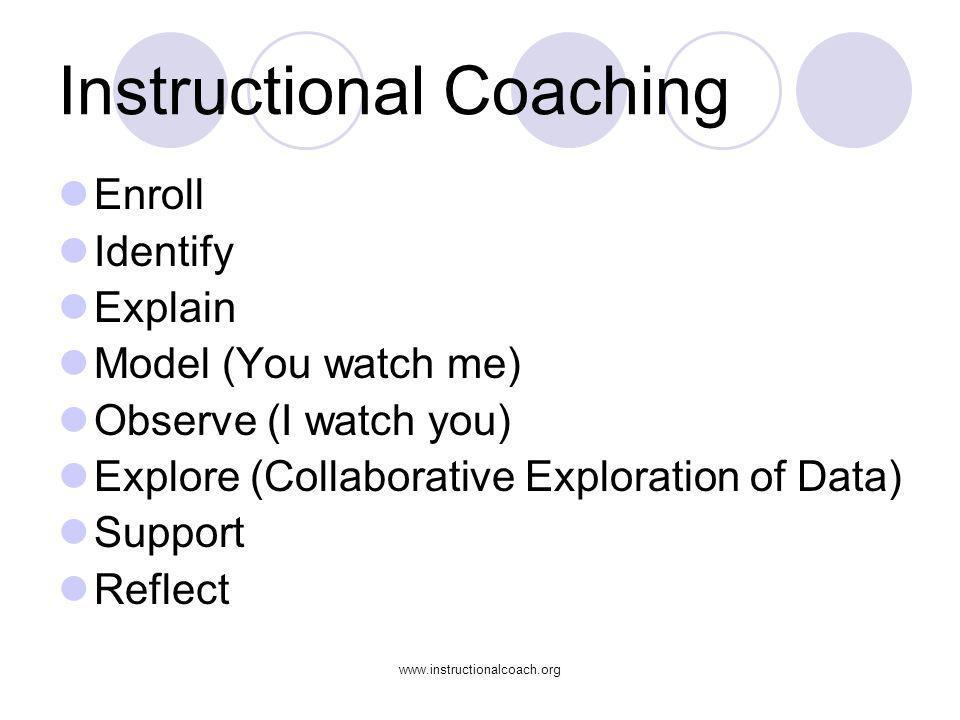 www.instructionalcoach.org Instructional Coaching Enroll Identify Explain Model (You watch me) Observe (I watch you) Explore (Collaborative Exploratio
