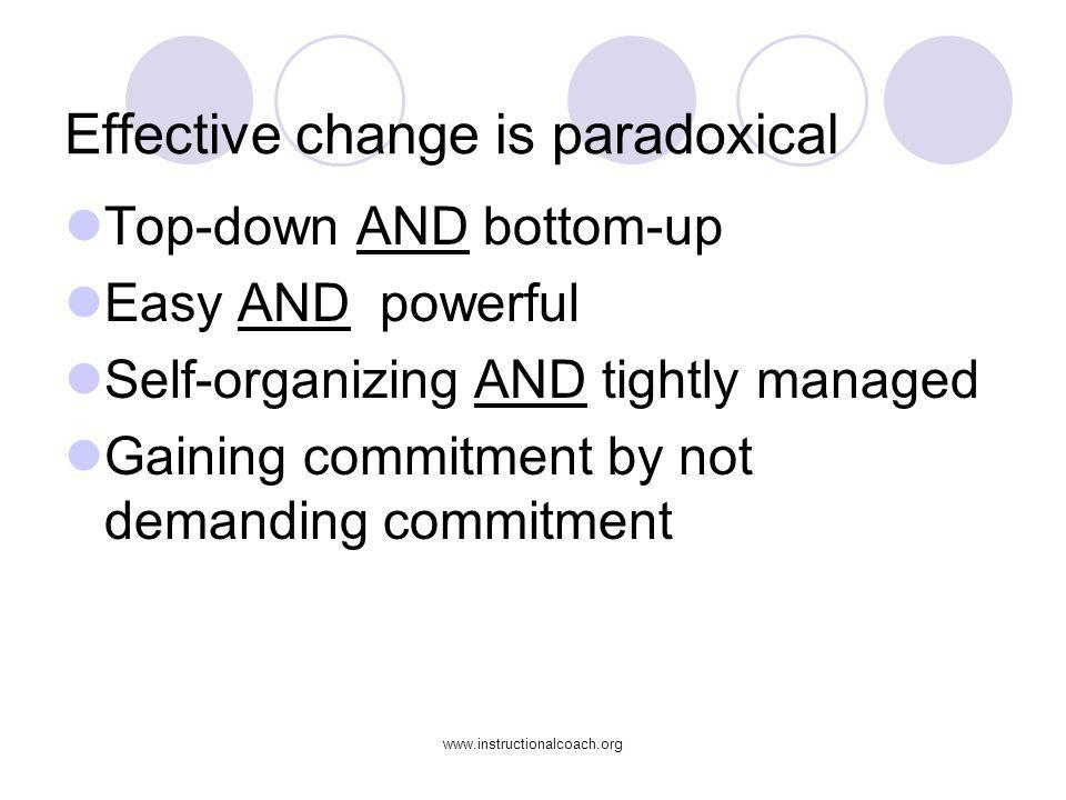 www.instructionalcoach.org Effective change is paradoxical Top-down AND bottom-up Easy AND powerful Self-organizing AND tightly managed Gaining commit