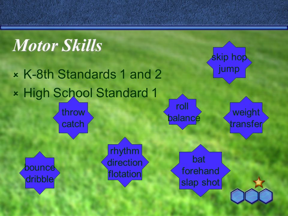 Content Standards Emphasize: k-1 Me/myself/I 2-3 My partner and I 4 th -5 th Object manipulation 6-8 Team play H.S. Put it all together