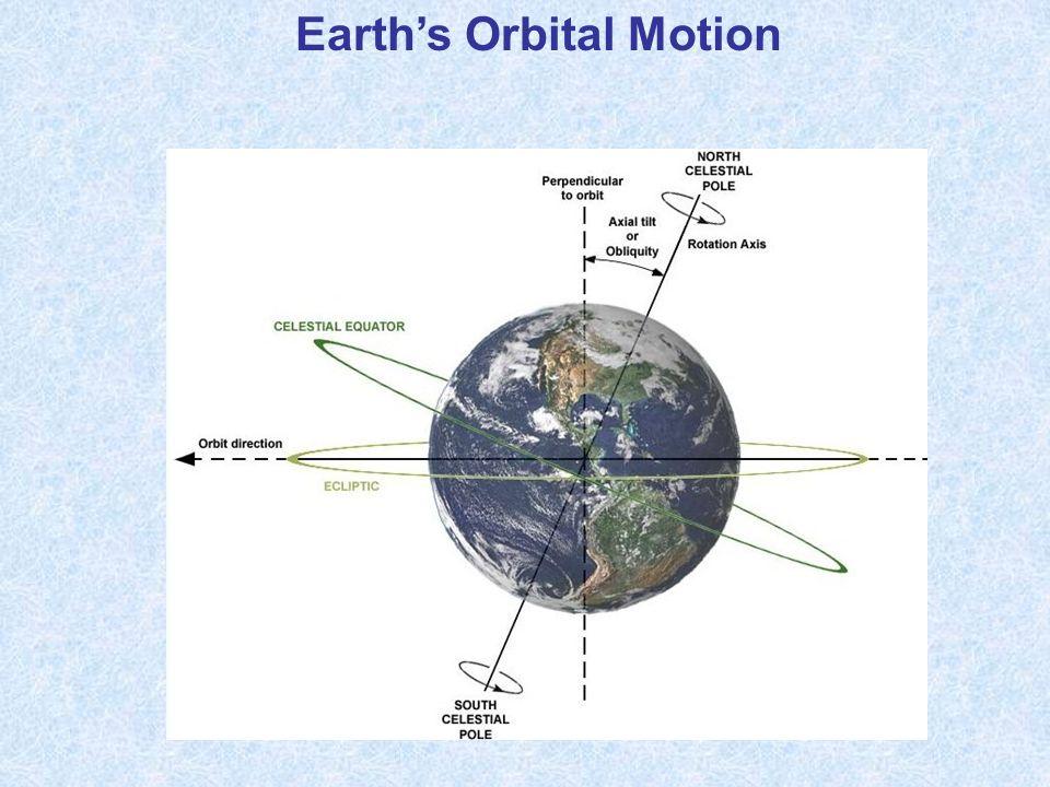 Earths Orbital Motion
