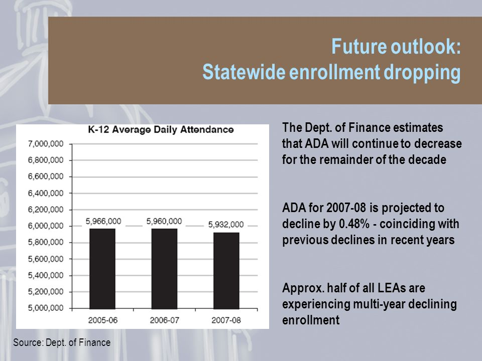 Future outlook: Statewide enrollment dropping The Dept.
