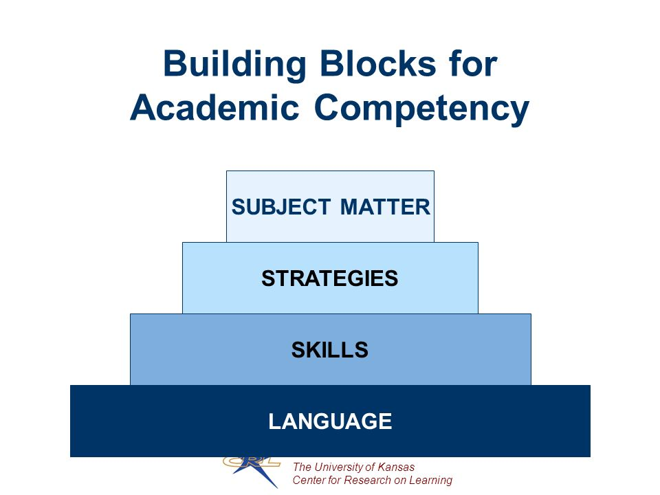 The University of Kansas Center for Research on Learning LANGUAGE SKILLS STRATEGIES SUBJECT MATTER Building Blocks for Academic Competency
