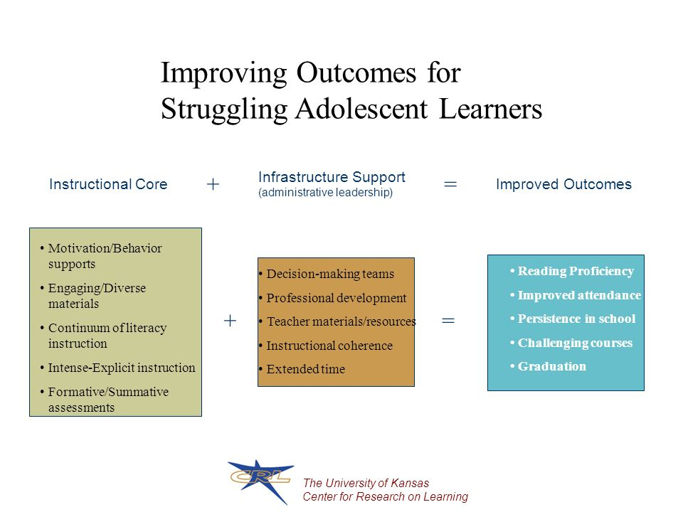 The University of Kansas Center for Research on Learning Improving Outcomes for Struggling Adolescent Learners Instructional Core Infrastructure Support (administrative leadership) Improved Outcomes + = Motivation/Behavior supports Engaging/Diverse materials Continuum of literacy instruction Intense-Explicit instruction Formative/Summative assessments Decision-making teams Professional development Teacher materials/resources Instructional coherence Extended time += Reading Proficiency Improved attendance Persistence in school Challenging courses Graduation