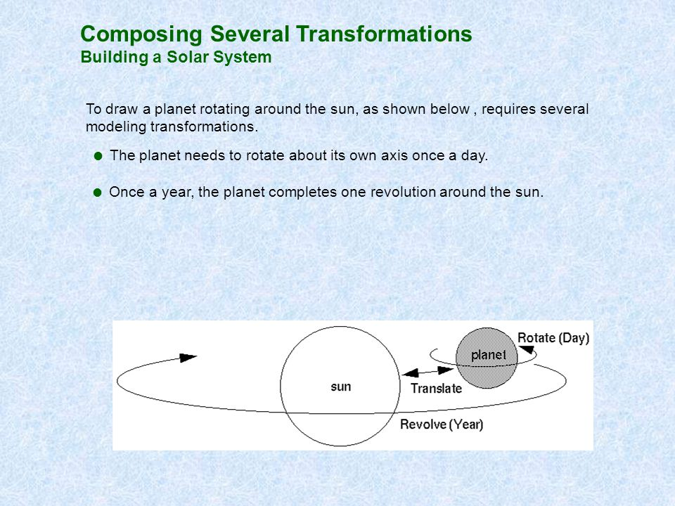 Composing Several Transformations Building a Solar System To draw a planet rotating around the sun, as shown below, requires several modeling transfor