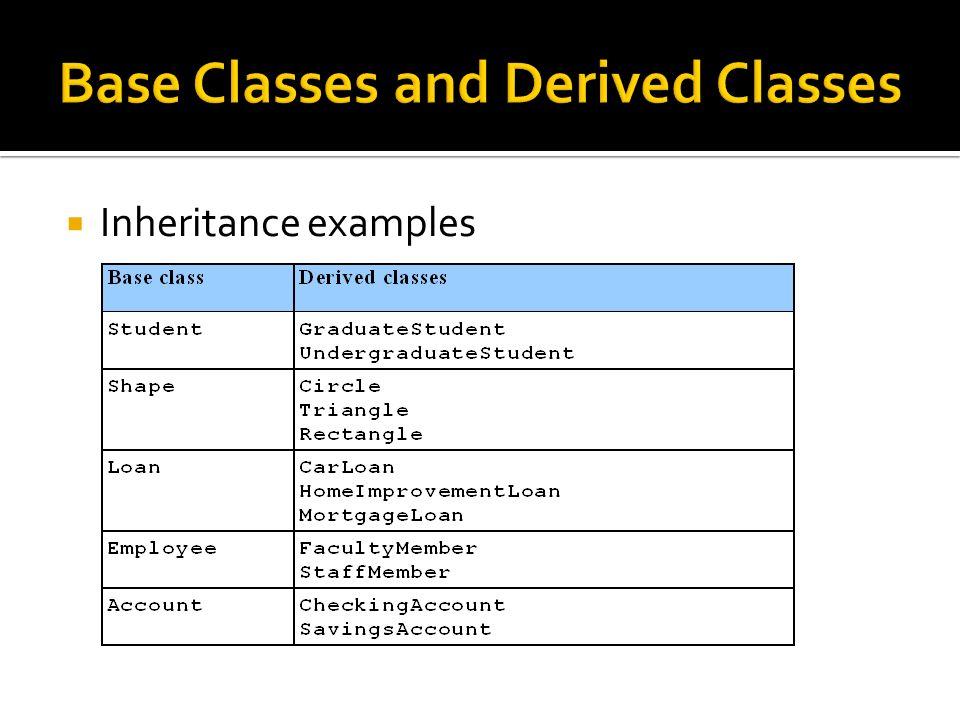 Inheritance examples