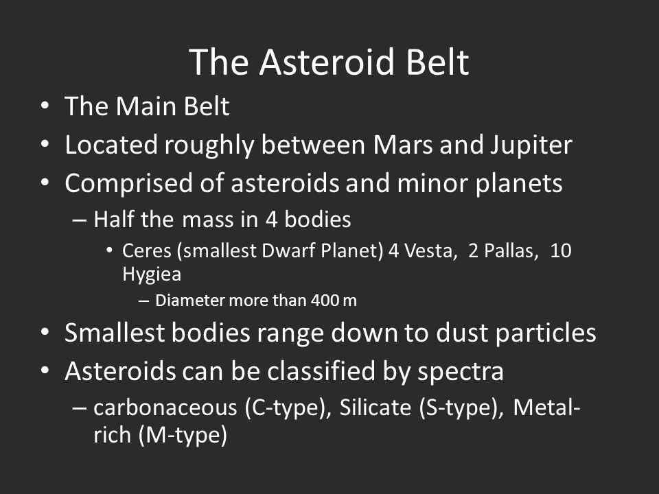 The Asteroid Belt The Main Belt Located roughly between Mars and Jupiter Comprised of asteroids and minor planets – Half the mass in 4 bodies Ceres (s