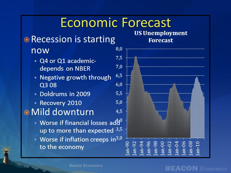 Beacon Economics Recession is starting now Q4 or Q1 academic- depends on NBER Negative growth through Q3 08 Doldrums in 2009 Recovery 2010 Mild downturn Worse if financial losses add up to more than expected Worse if inflation creeps in to the economy
