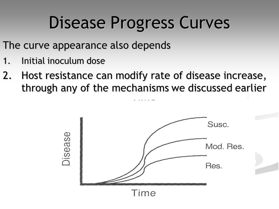Disease Progress Curves The curve appearance also depends 1.Initial inoculum dose 2.Host resistance can modify rate of disease increase, through any of the mechanisms we discussed earlier