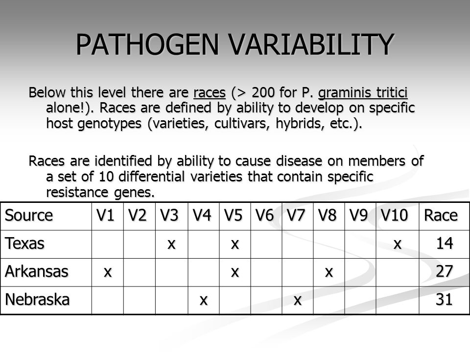 PATHOGEN VARIABILITY Below this level there are races (> 200 for P. graminis tritici alone!). Races are defined by ability to develop on specific host