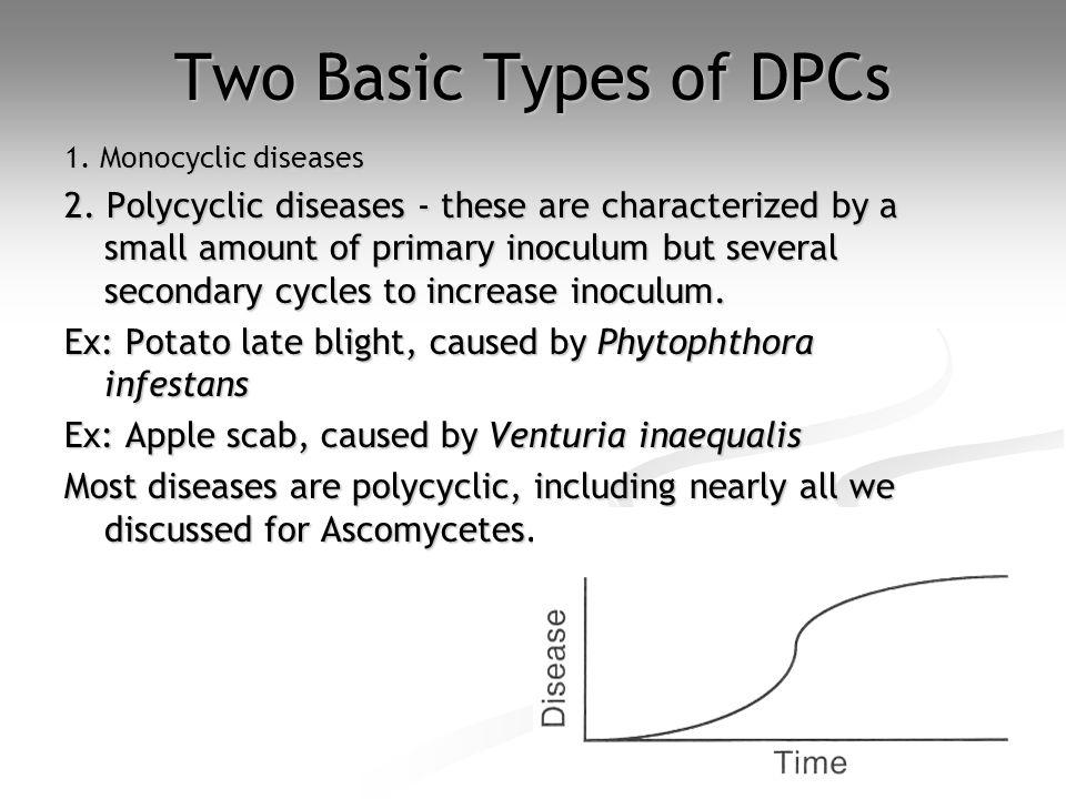 Two Basic Types of DPCs 1. Monocyclic diseases 2.
