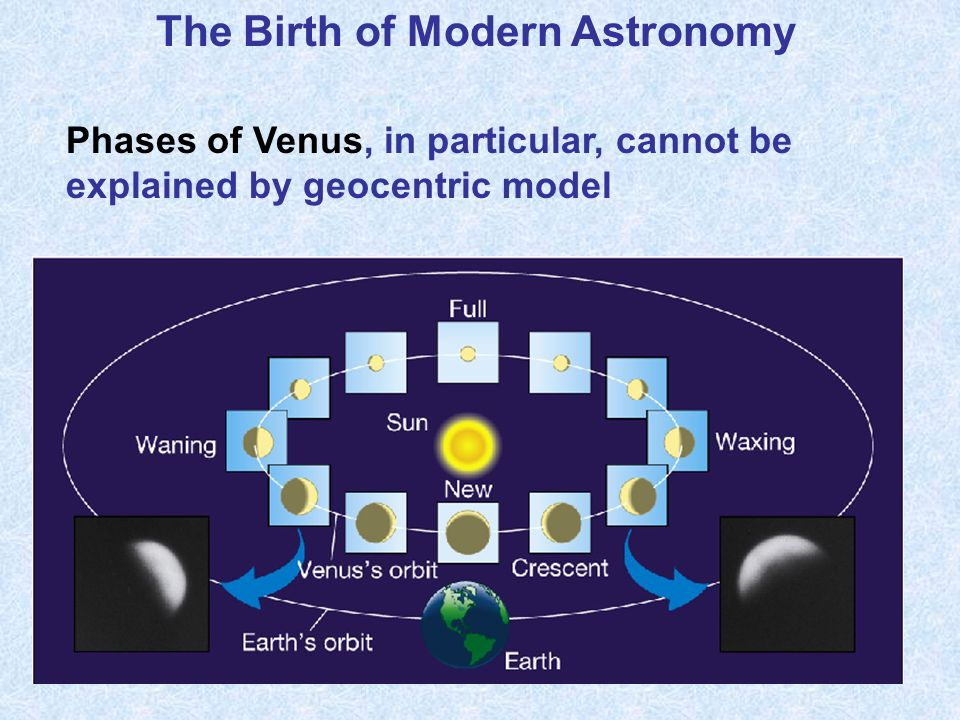 The Birth of Modern Astronomy Phases of Venus, in particular, cannot be explained by geocentric model