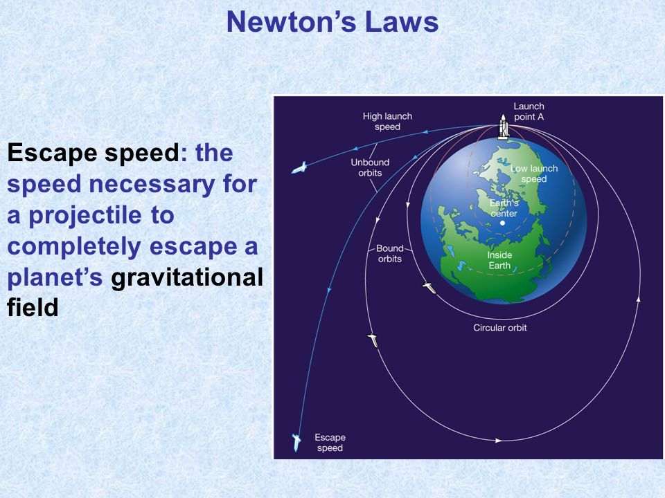 Newtons Laws Escape speed: the speed necessary for a projectile to completely escape a planets gravitational field