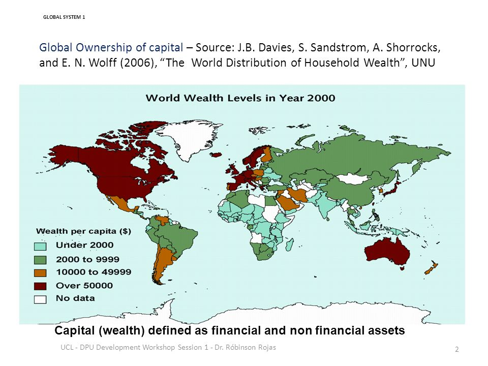 GLOBAL SYSTEM 1 Global Ownership of capital – Source: J.B.