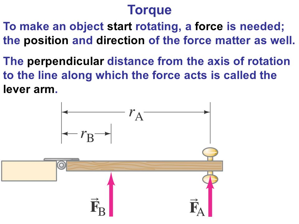 Torque To make an object start rotating, a force is needed; the position and direction of the force matter as well. The perpendicular distance from th