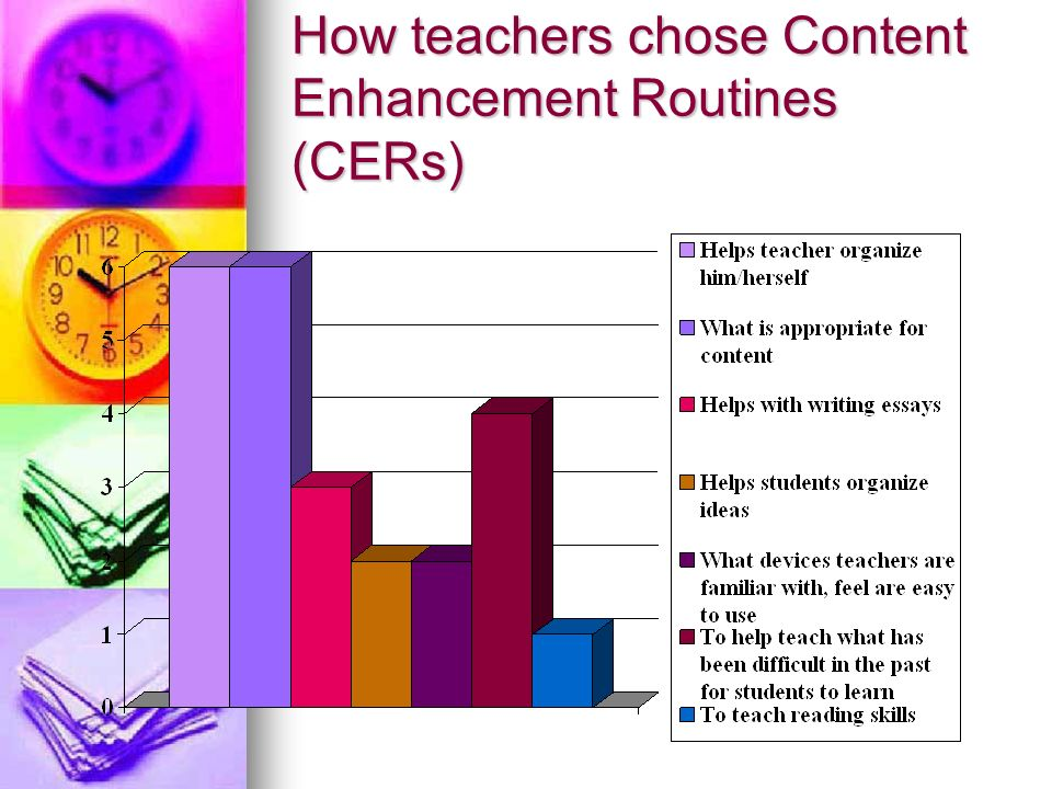 How teachers chose Content Enhancement Routines (CERs)