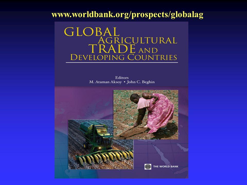 www.worldbank.org/prospects/globalag