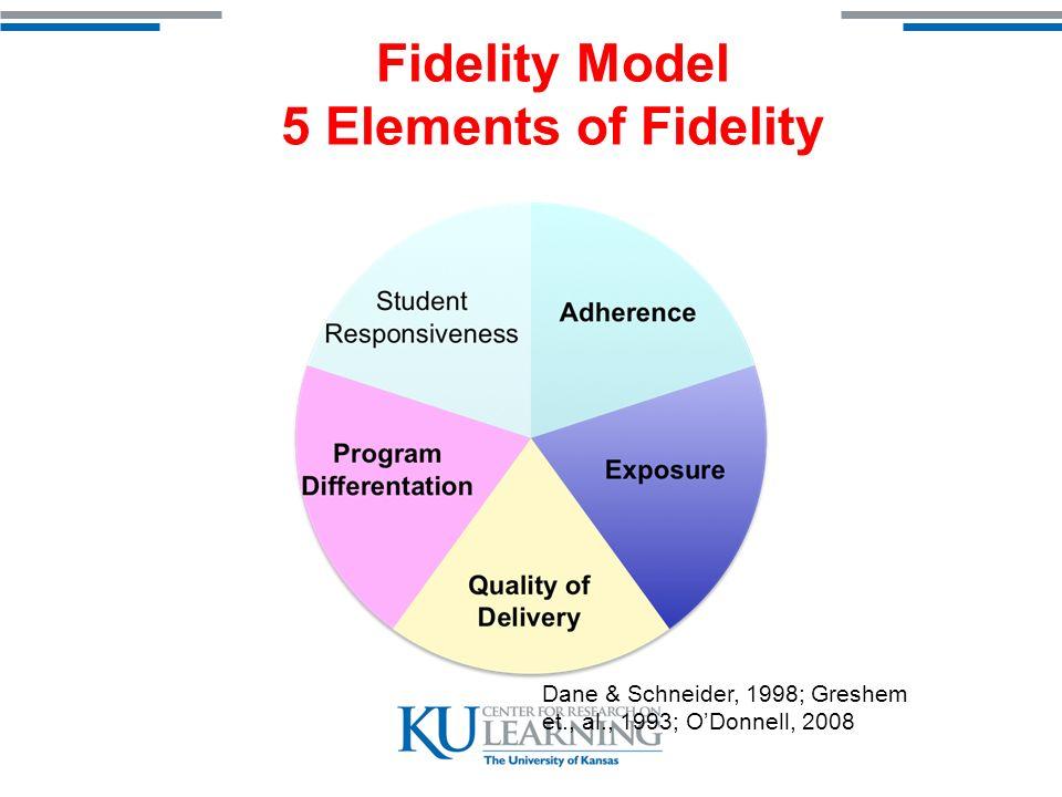 Fidelity Model 5 Elements of Fidelity Dane & Schneider, 1998; Greshem et., al., 1993; ODonnell, 2008