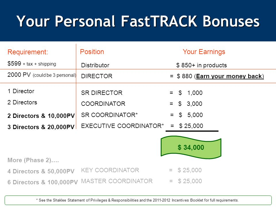 Distributor $ 850+ in products DIRECTOR = $ 880 (Earn your money back) SR DIRECTOR = $ 1,000 COORDINATOR = $ 3,000 SR COORDINATOR* = $ 5,000 EXECUTIVE COORDINATOR* = $ 25,000 KEY COORDINATOR = $ 25,000 MASTER COORDINATOR = $ 25,000 Requirement: $599 + tax + shipping 2000 PV (could be 3 personal) 1 Director 2 Directors 2 Directors & 10,000PV 3 Directors & 20,000PV More (Phase 2)….