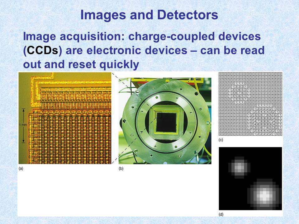 Images and Detectors Image acquisition: charge-coupled devices (CCDs) are electronic devices – can be read out and reset quickly