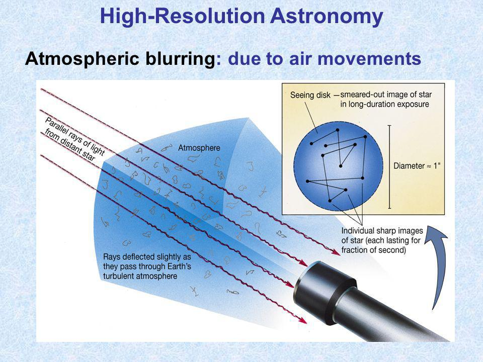 High-Resolution Astronomy Atmospheric blurring: due to air movements