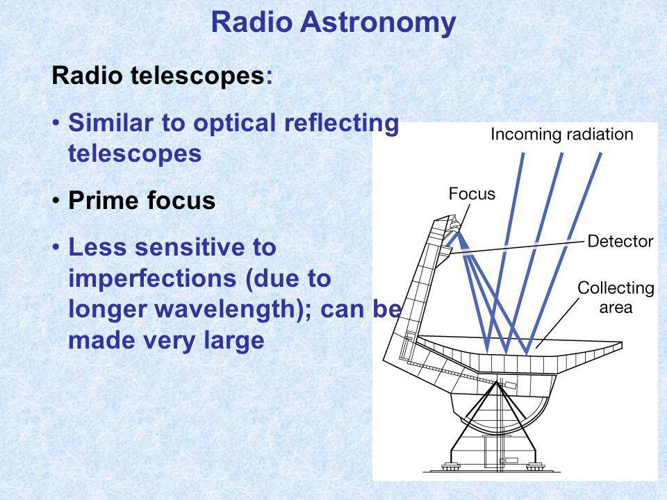 Radio Astronomy Radio telescopes: Similar to optical reflecting telescopes Prime focus Less sensitive to imperfections (due to longer wavelength); can