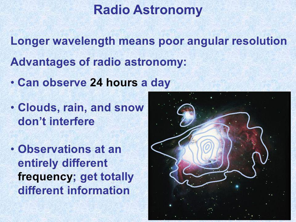 Radio Astronomy Longer wavelength means poor angular resolution Advantages of radio astronomy: Can observe 24 hours a day Clouds, rain, and snow dont