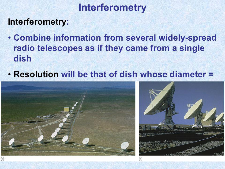 Interferometry Interferometry: Combine information from several widely-spread radio telescopes as if they came from a single dish Resolution will be t