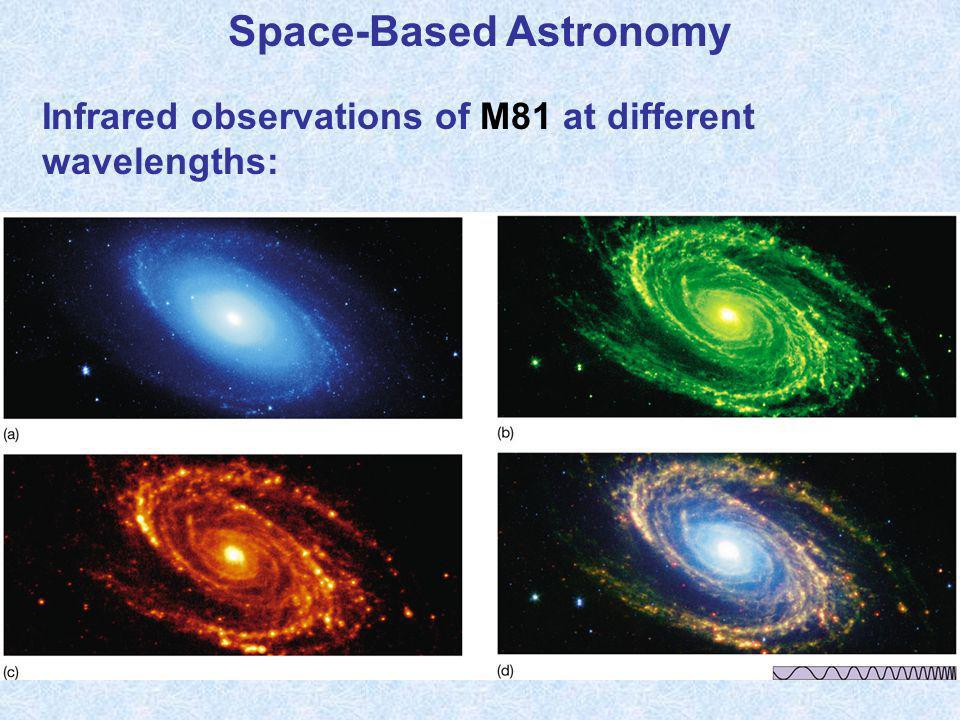 Space-Based Astronomy Infrared observations of M81 at different wavelengths: