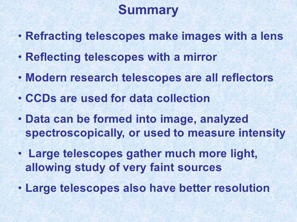 Summary Refracting telescopes make images with a lens Reflecting telescopes with a mirror Modern research telescopes are all reflectors CCDs are used