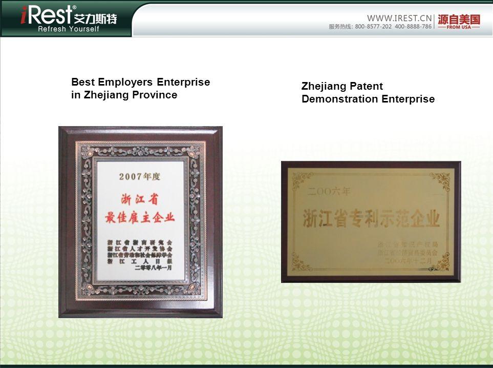 Zhejiang Patent Demonstration Enterprise Best Employers Enterprise in Zhejiang Province
