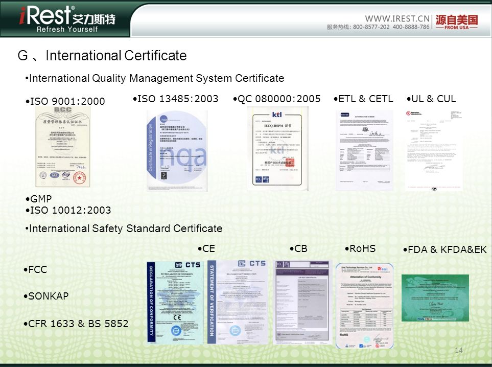 14 G International Certificate International Safety Standard Certificate ISO 9001:2000 ISO 13485:2003 GMP QC 080000:2005 ISO 10012:2003 UL & CULETL & CETL FCC FDA & KFDA&EK CERoHS SONKAP CFR 1633 & BS 5852 International Quality Management System Certificate CB