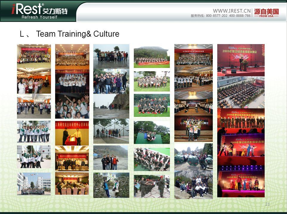 21 L Team Training& Culture